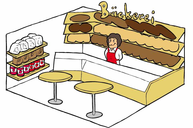Bäcker versus Backstation